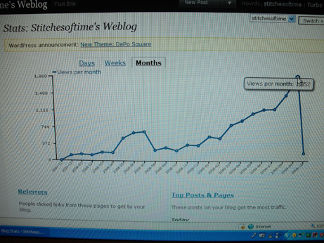 Look at that line graph go!